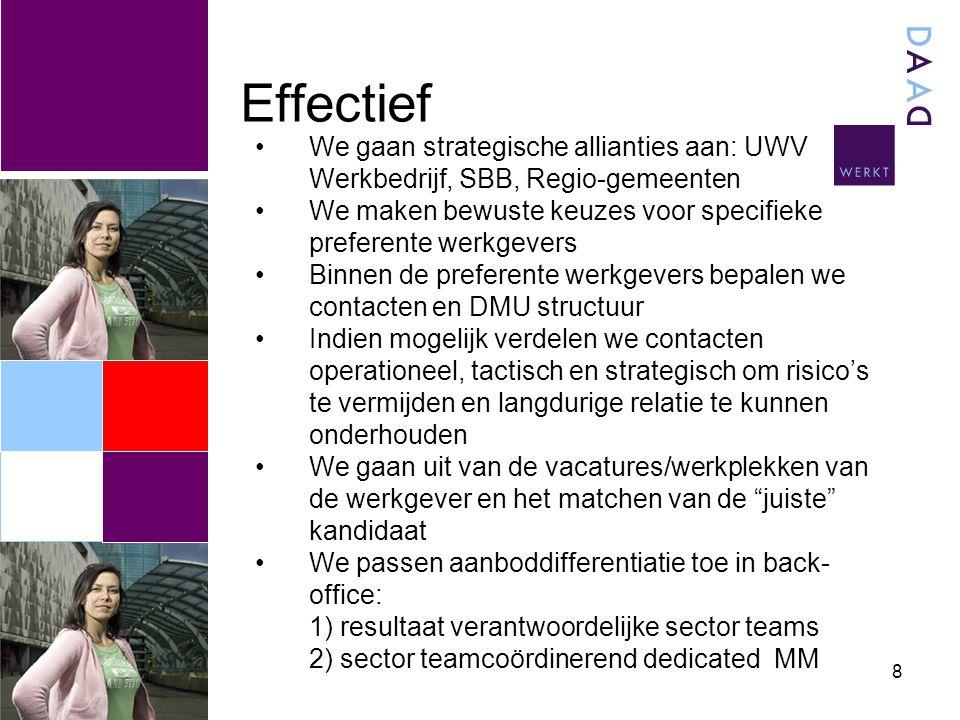 Effectief 8 We gaan strategische allianties aan: UWV Werkbedrijf, SBB, Regio-gemeenten We maken bewuste keuzes voor specifieke preferente werkgevers B