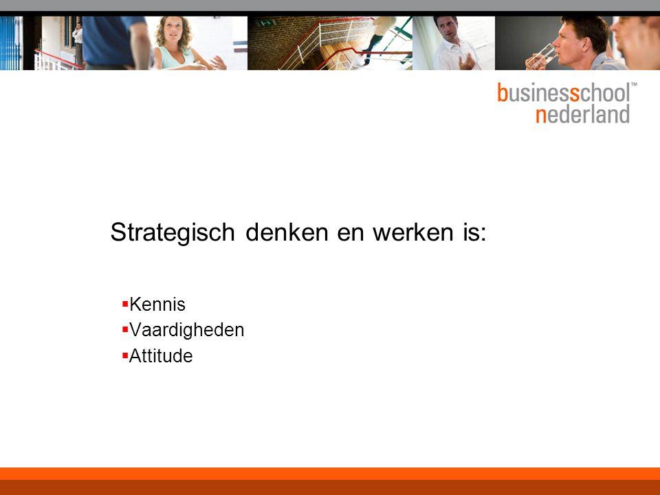 Strategisch denken en werken is:  Kennis  Vaardigheden  Attitude