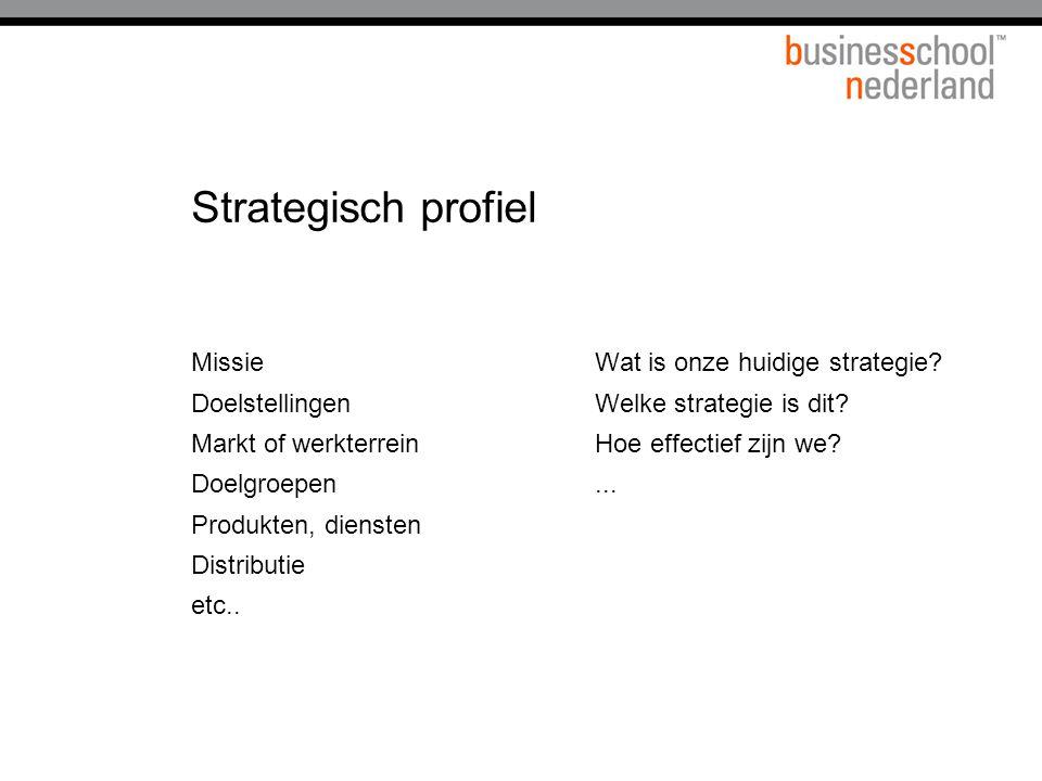 Strategisch profiel Missie Doelstellingen Markt of werkterrein Doelgroepen Produkten, diensten Distributie etc.. Wat is onze huidige strategie? Welke