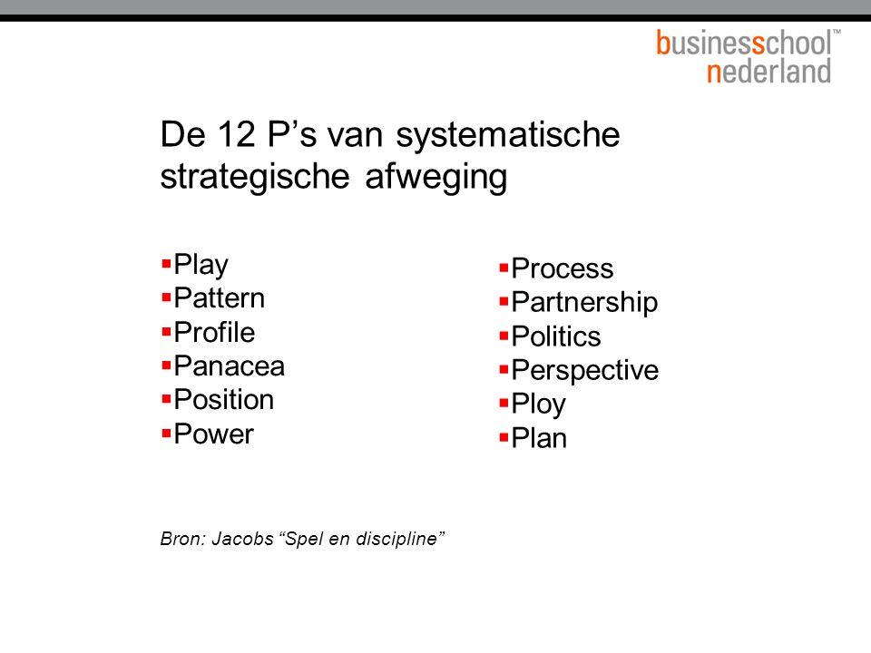 """De 12 P's van systematische strategische afweging  Play  Pattern  Profile  Panacea  Position  Power Bron: Jacobs """"Spel en discipline""""  Process"""
