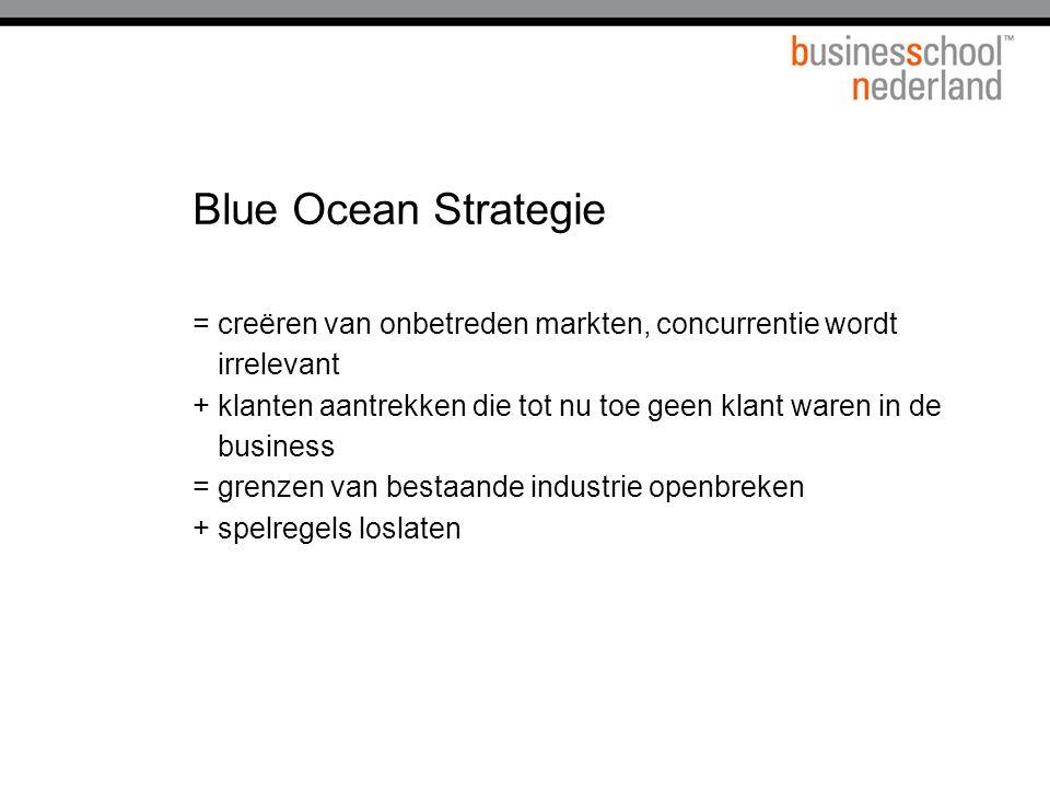 Blue Ocean Strategie = creëren van onbetreden markten, concurrentie wordt irrelevant + klanten aantrekken die tot nu toe geen klant waren in de busine