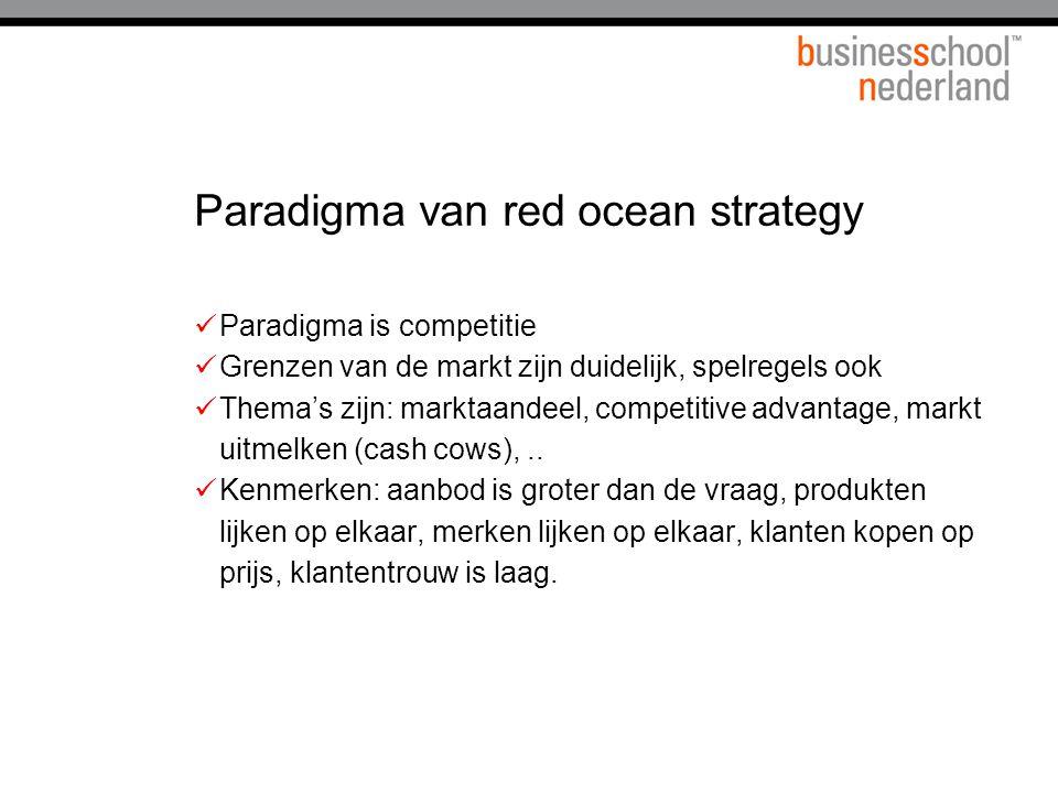 Paradigma van red ocean strategy Paradigma is competitie Grenzen van de markt zijn duidelijk, spelregels ook Thema's zijn: marktaandeel, competitive a