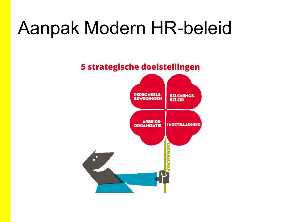 Aanpak Modern HR-beleid