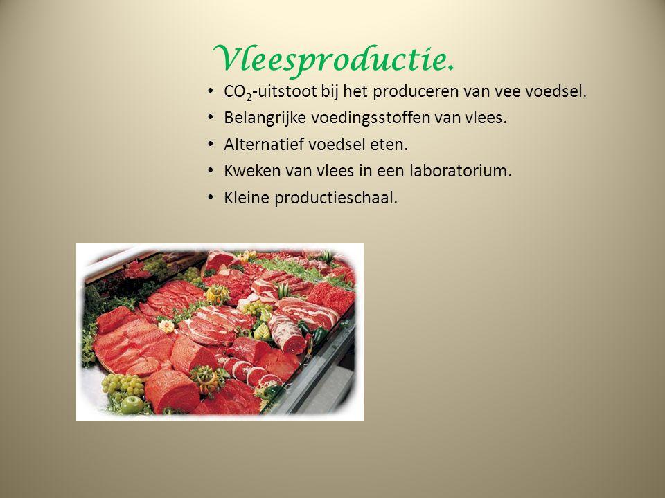 Vleesproductie.CO 2 -uitstoot bij het produceren van vee voedsel.
