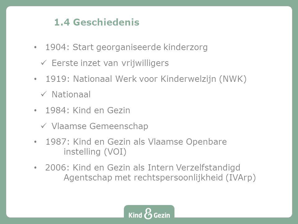 1904: Start georganiseerde kinderzorg Eerste inzet van vrijwilligers 1919: Nationaal Werk voor Kinderwelzijn (NWK) Nationaal 1984: Kind en Gezin Vlaam
