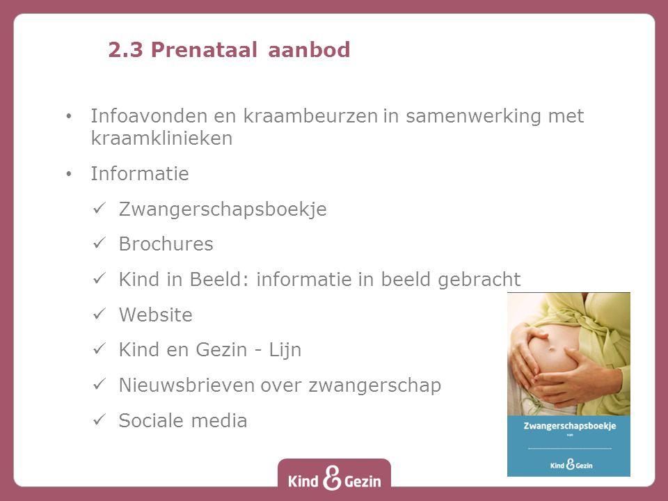 2.3 Prenataal aanbod Infoavonden en kraambeurzen in samenwerking met kraamklinieken Informatie Zwangerschapsboekje Brochures Kind in Beeld: informatie in beeld gebracht Website Kind en Gezin - Lijn Nieuwsbrieven over zwangerschap Sociale media