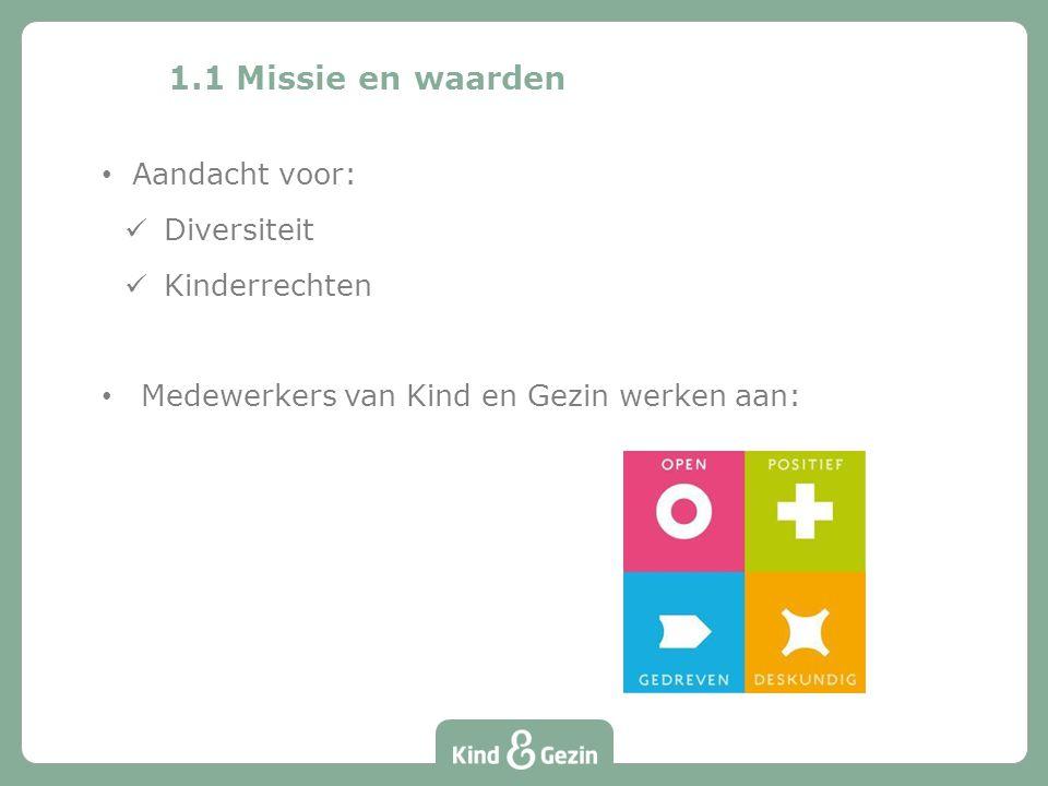 1.1 Missie en waarden Aandacht voor: Diversiteit Kinderrechten Medewerkers van Kind en Gezin werken aan: