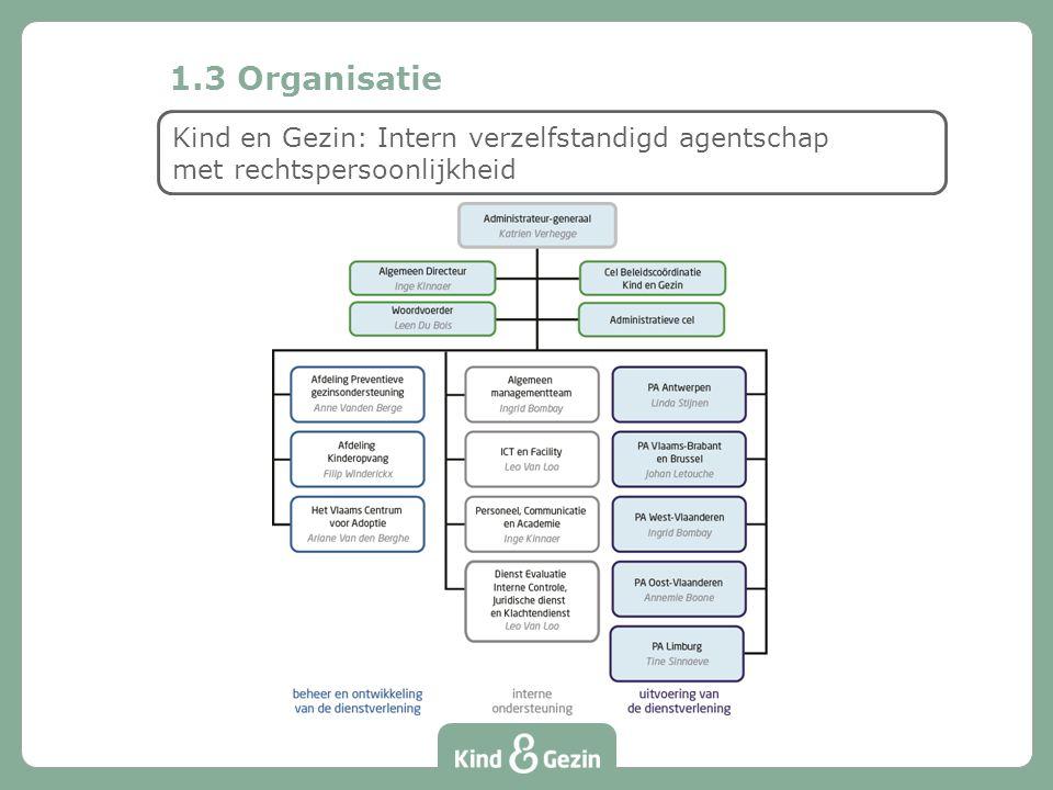Kind en Gezin: Intern verzelfstandigd agentschap met rechtspersoonlijkheid 1.3 Organisatie