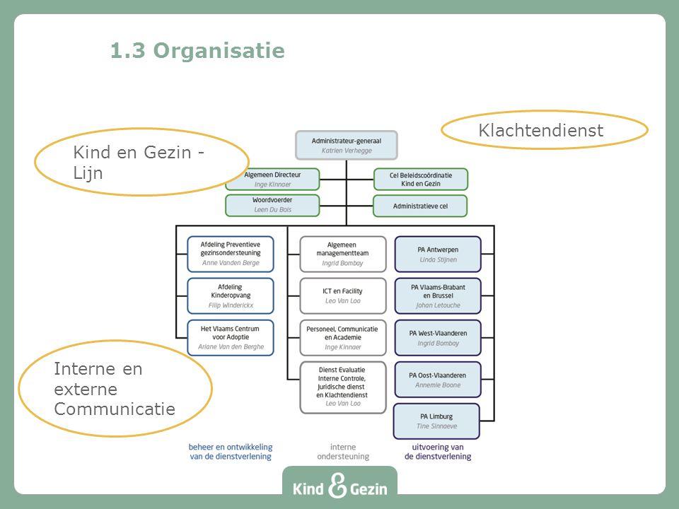 1.3 Organisatie Kind en Gezin - Lijn Interne en externe Communicatie Klachtendienst