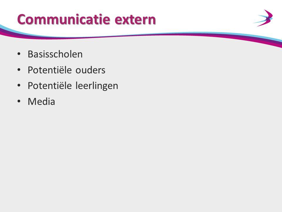 Communicatie extern Basisscholen Potentiële ouders Potentiële leerlingen Media