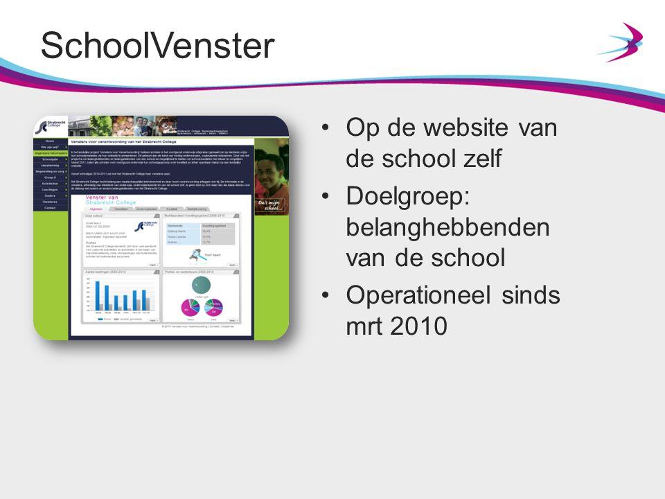 SchoolVenster Op de website van de school zelf Doelgroep: belanghebbenden van de school Operationeel sinds mrt 2010