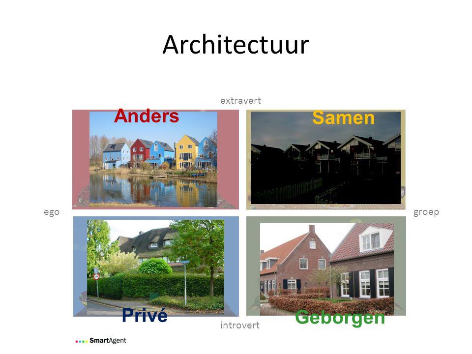 Architectuur groepego extravert introvert Samen Geborgen Anders Privé