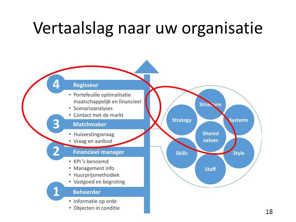 Vertaalslag naar uw organisatie 18