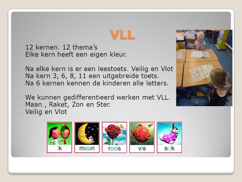 VLL - 12 kernen. 12 thema's - Elke kern heeft een eigen kleur. - Na elke kern is er een leestoets. Veilig en Vlot - Na kern 3, 6, 8, 11 een uitgebreid