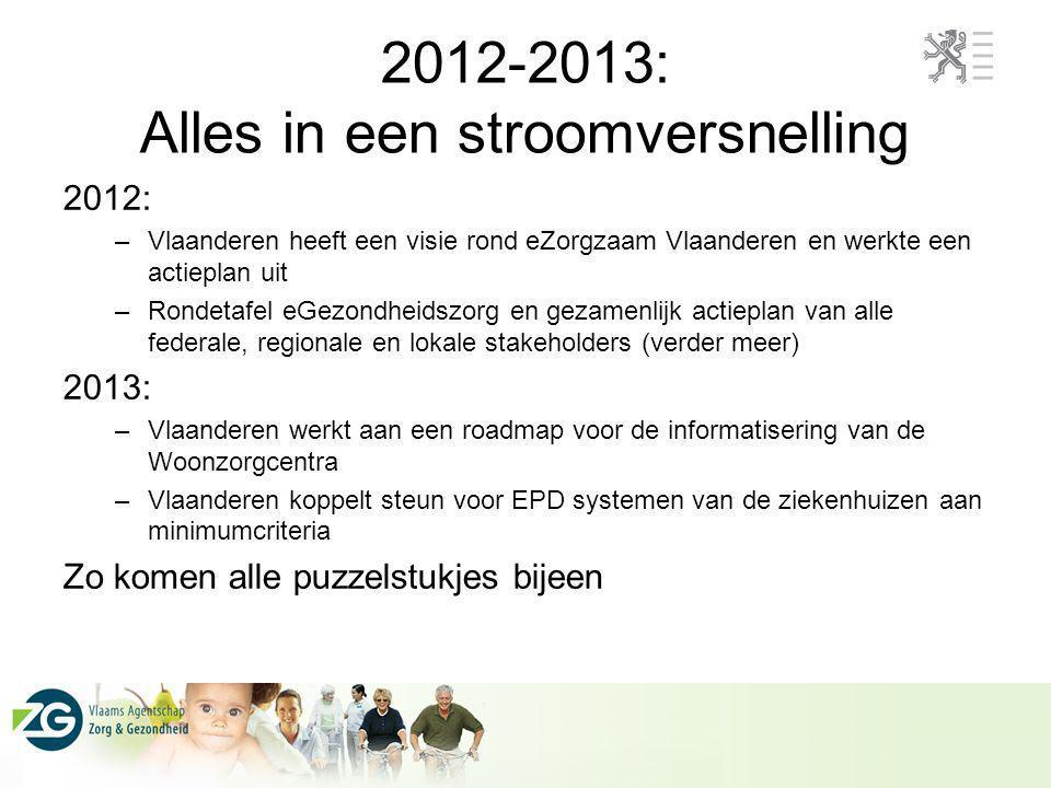 2012: –Vlaanderen heeft een visie rond eZorgzaam Vlaanderen en werkte een actieplan uit –Rondetafel eGezondheidszorg en gezamenlijk actieplan van alle