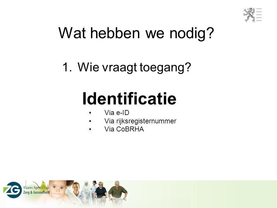 Wat hebben we nodig? 1.Wie vraagt toegang? Identificatie Via e-ID Via rijksregisternummer Via CoBRHA