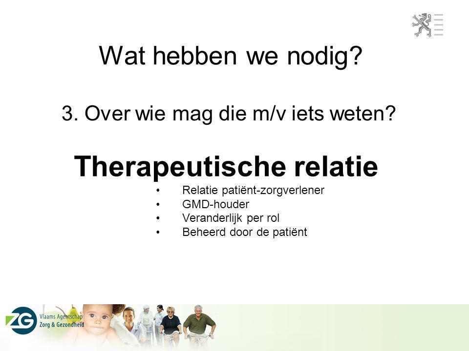 Wat hebben we nodig? 3. Over wie mag die m/v iets weten? Therapeutische relatie Relatie patiënt-zorgverlener GMD-houder Veranderlijk per rol Beheerd d