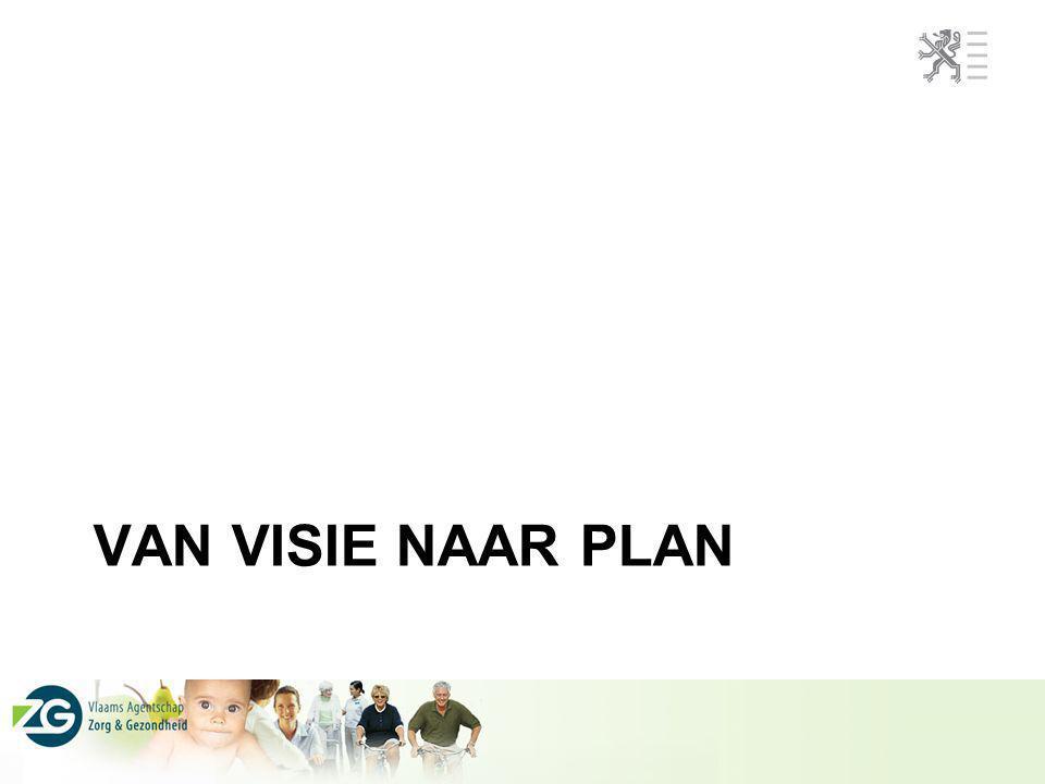 Van visie naar plan… Visietekst (e)Zorgzaam Vlaanderen ICT actieplan