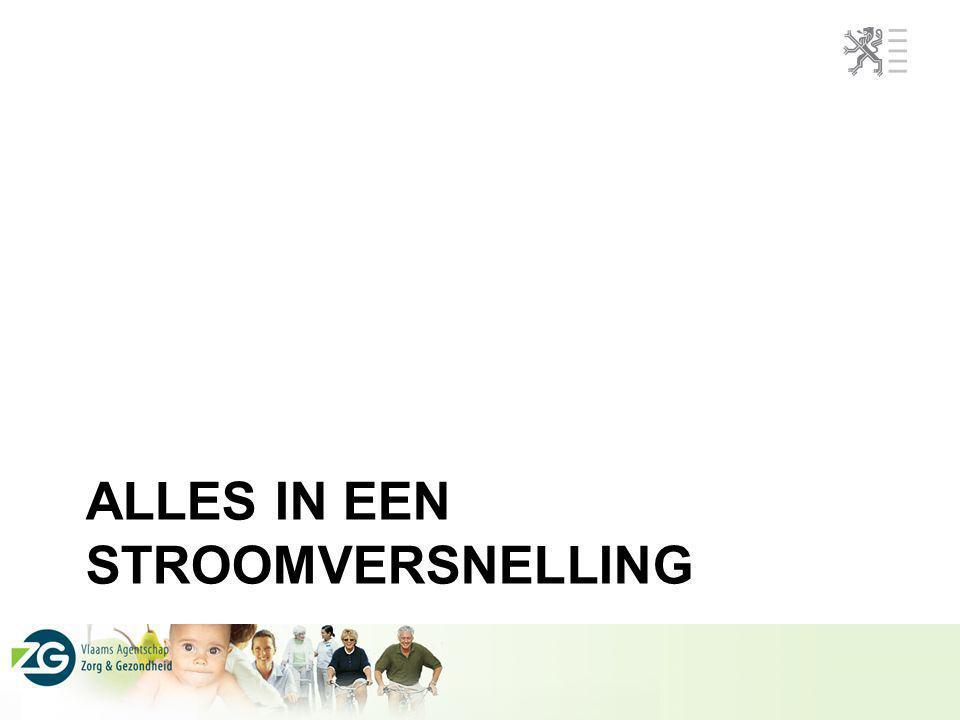 2012: –Vlaanderen heeft een visie rond eZorgzaam Vlaanderen en werkte een actieplan uit –Rondetafel eGezondheidszorg en gezamenlijk actieplan van alle federale, regionale en lokale stakeholders (verder meer) 2013: –Vlaanderen werkt aan een roadmap voor de informatisering van de Woonzorgcentra –Vlaanderen koppelt steun voor EPD systemen van de ziekenhuizen aan minimumcriteria Zo komen alle puzzelstukjes bijeen 2012-2013: Alles in een stroomversnelling