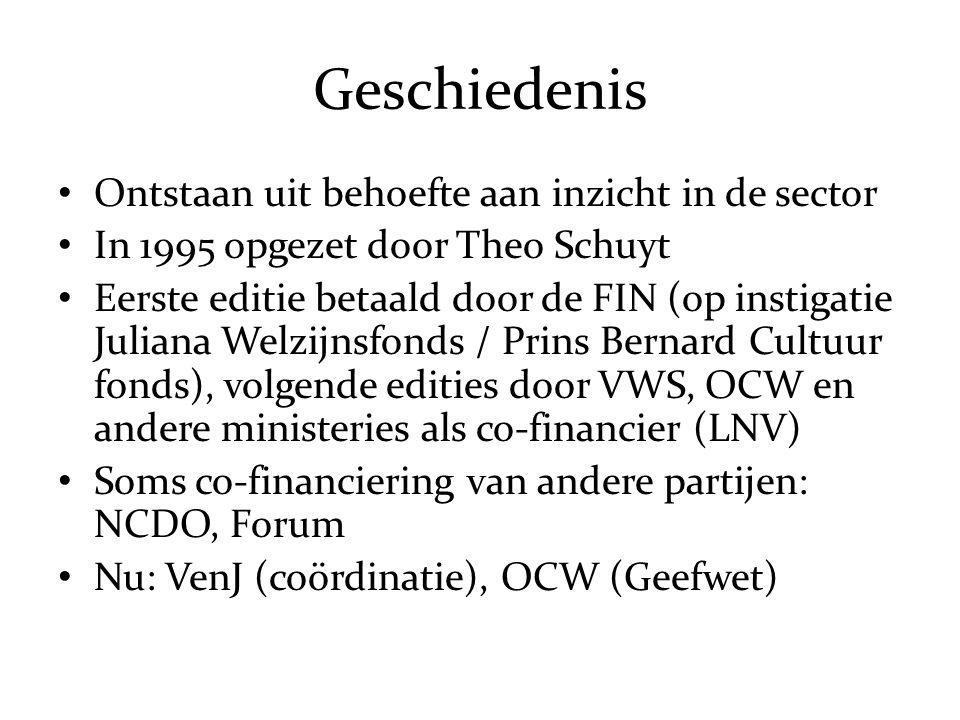 Geschiedenis Ontstaan uit behoefte aan inzicht in de sector In 1995 opgezet door Theo Schuyt Eerste editie betaald door de FIN (op instigatie Juliana Welzijnsfonds / Prins Bernard Cultuur fonds), volgende edities door VWS, OCW en andere ministeries als co-financier (LNV) Soms co-financiering van andere partijen: NCDO, Forum Nu: VenJ (coördinatie), OCW (Geefwet)