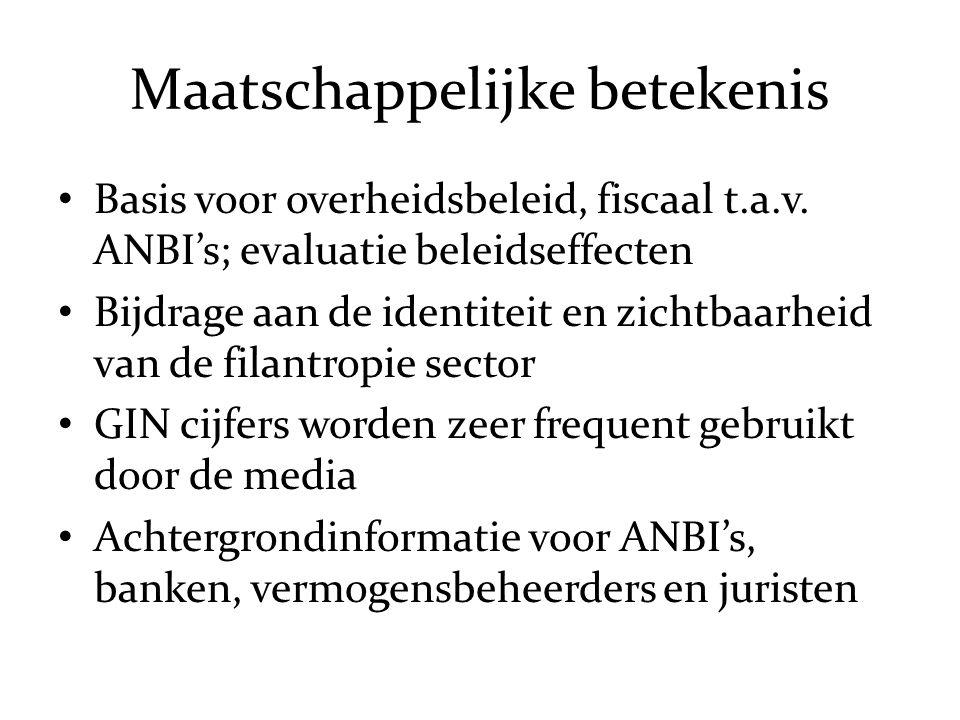 Maatschappelijke betekenis Basis voor overheidsbeleid, fiscaal t.a.v.