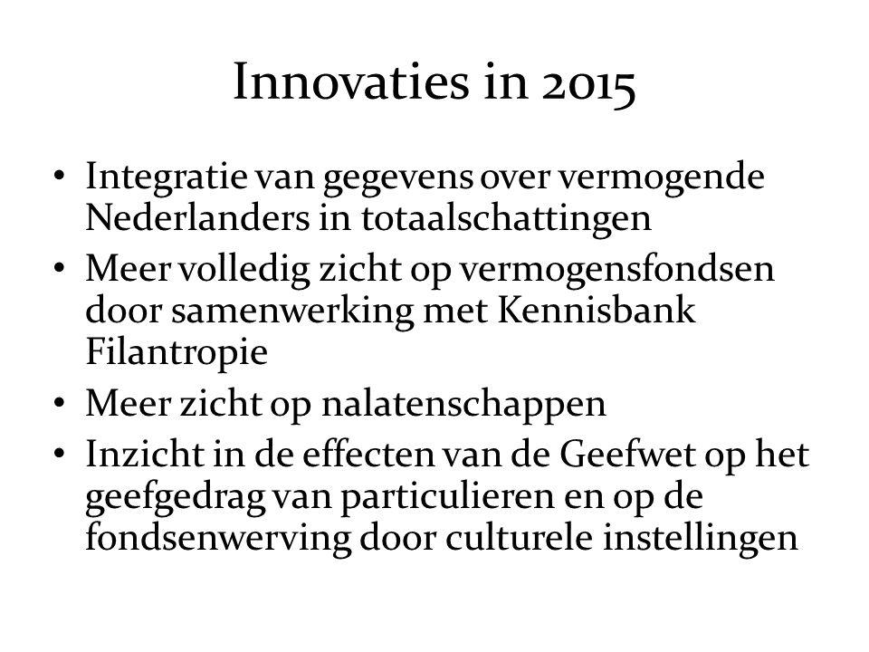 Innovaties in 2015 Integratie van gegevens over vermogende Nederlanders in totaalschattingen Meer volledig zicht op vermogensfondsen door samenwerking met Kennisbank Filantropie Meer zicht op nalatenschappen Inzicht in de effecten van de Geefwet op het geefgedrag van particulieren en op de fondsenwerving door culturele instellingen