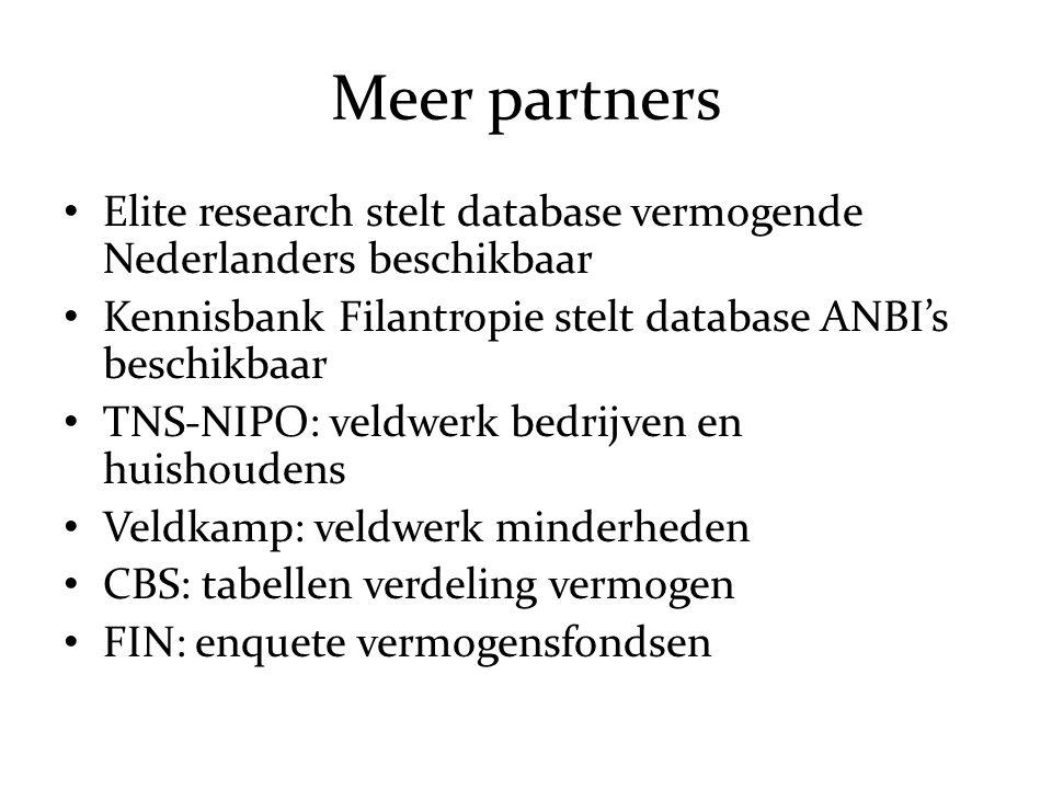Meer partners Elite research stelt database vermogende Nederlanders beschikbaar Kennisbank Filantropie stelt database ANBI's beschikbaar TNS-NIPO: veldwerk bedrijven en huishoudens Veldkamp: veldwerk minderheden CBS: tabellen verdeling vermogen FIN: enquete vermogensfondsen