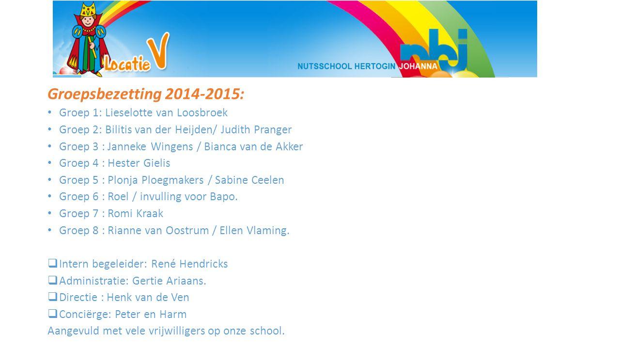Groepsbezetting 2014-2015: Groep 1: Lieselotte van Loosbroek Groep 2: Bilitis van der Heijden/ Judith Pranger Groep 3 : Janneke Wingens / Bianca van d