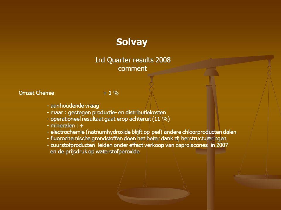 Solvay 1rd Quarter results 2008 comment Omzet Chemie + 1 % - aanhoudende vraag - maar : gestegen productie- en distributiekosten - operationeel resultaat gaat erop achteruit (11 %) - mineralen : + - electrochemie (natriumhydroxide blijft op peil) andere chloorproducten dalen - fluorochemische grondstoffen doen het beter dank zij herstructureringen - zuurstofproducten leiden onder effect verkoop van caprolacones in 2007 en de prijsdruk op waterstofperoxide