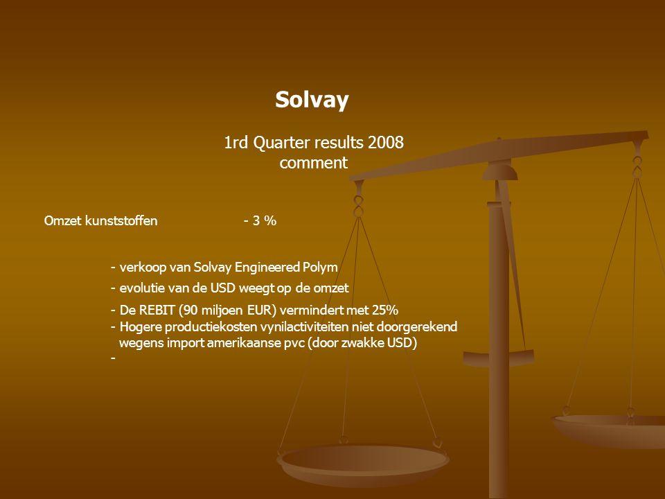 Solvay 1rd Quarter results 2008 comment Omzet kunststoffen- 3 % - verkoop van Solvay Engineered Polym - evolutie van de USD weegt op de omzet - De REBIT (90 miljoen EUR) vermindert met 25% - Hogere productiekosten vynilactiviteiten niet doorgerekend wegens import amerikaanse pvc (door zwakke USD) -