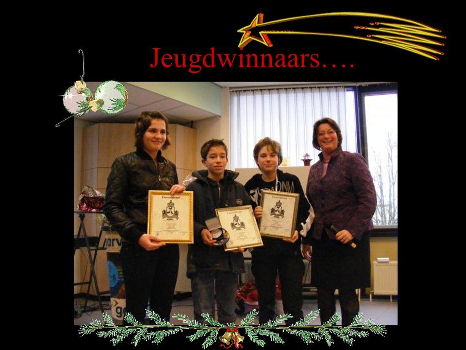 Prijswinnaars Gelderlandshow 2008 Mooiste Konijn: Angora Pred.