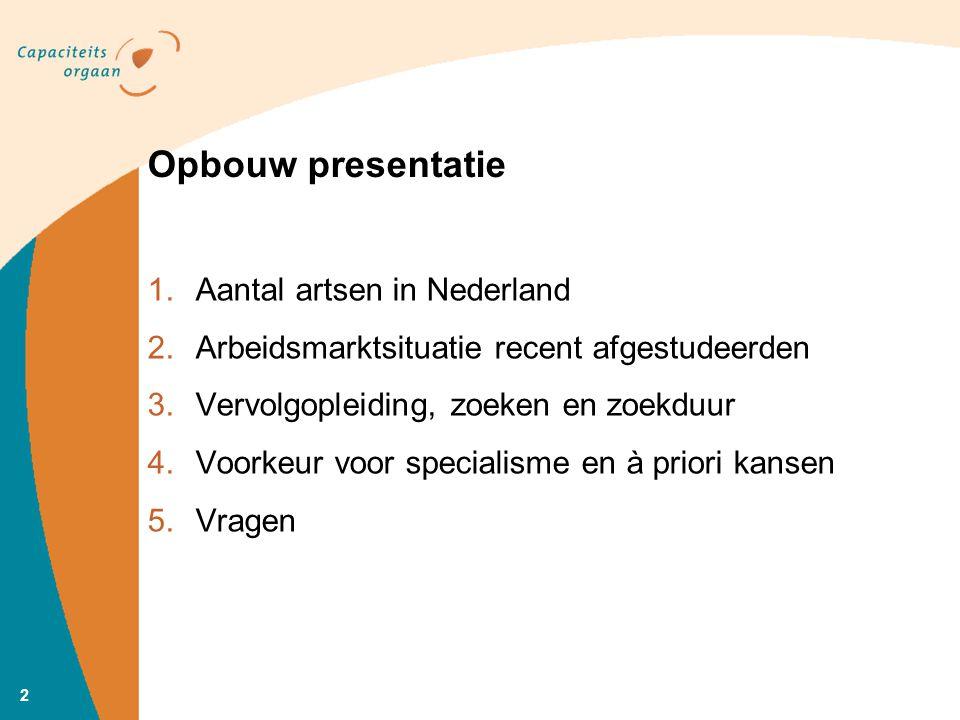 2 1.Aantal artsen in Nederland 2.Arbeidsmarktsituatie recent afgestudeerden 3.Vervolgopleiding, zoeken en zoekduur 4.Voorkeur voor specialisme en à priori kansen 5.Vragen Opbouw presentatie