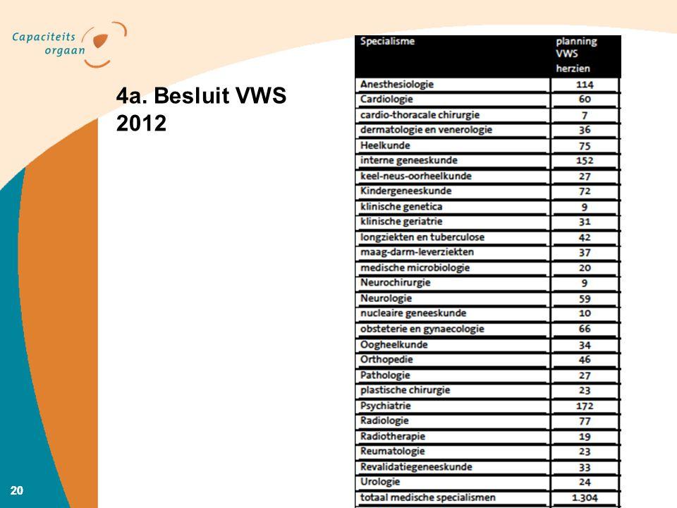 20 4a. Besluit VWS 2012