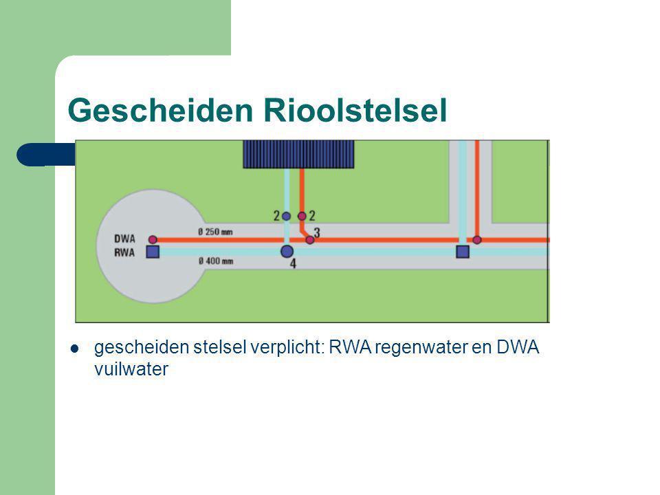 Gescheiden Rioolstelsel gescheiden stelsel verplicht: RWA regenwater en DWA vuilwater