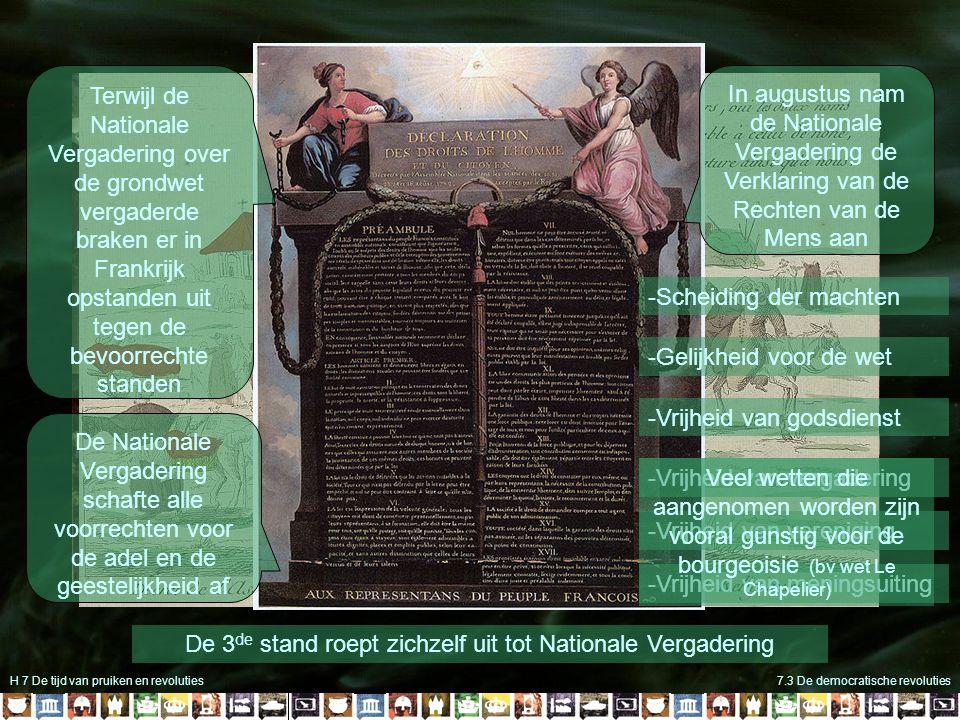H 7 De tijd van pruiken en revoluties7.3 De democratische revoluties Terwijl de Nationale Vergadering over de grondwet vergaderde braken er in Frankrijk opstanden uit tegen de bevoorrechte standen De Nationale Vergadering schafte alle voorrechten voor de adel en de geestelijkheid af In augustus nam de Nationale Vergadering de Verklaring van de Rechten van de Mens aan -Scheiding der machten -Gelijkheid voor de wet -Vrijheid van godsdienst -Vrijheid van vergadering -Vrijheid van vereniging -Vrijheid van meningsuiting De 3 de stand roept zichzelf uit tot Nationale Vergadering Veel wetten die aangenomen worden zijn vooral gunstig voor de bourgeoisie (bv wet Le Chapelier)