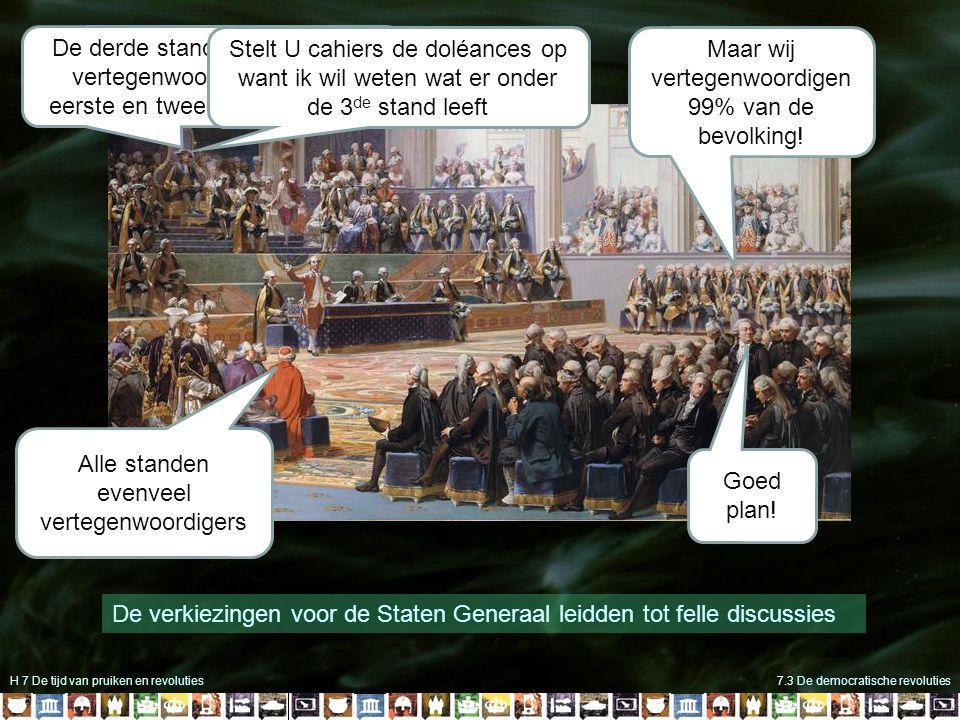 De verkiezingen voor de Staten Generaal leidden tot felle discussies H 7 De tijd van pruiken en revoluties7.3 De democratische revoluties Alle standen evenveel vertegenwoordigers Maar wij vertegenwoordigen 99% van de bevolking.
