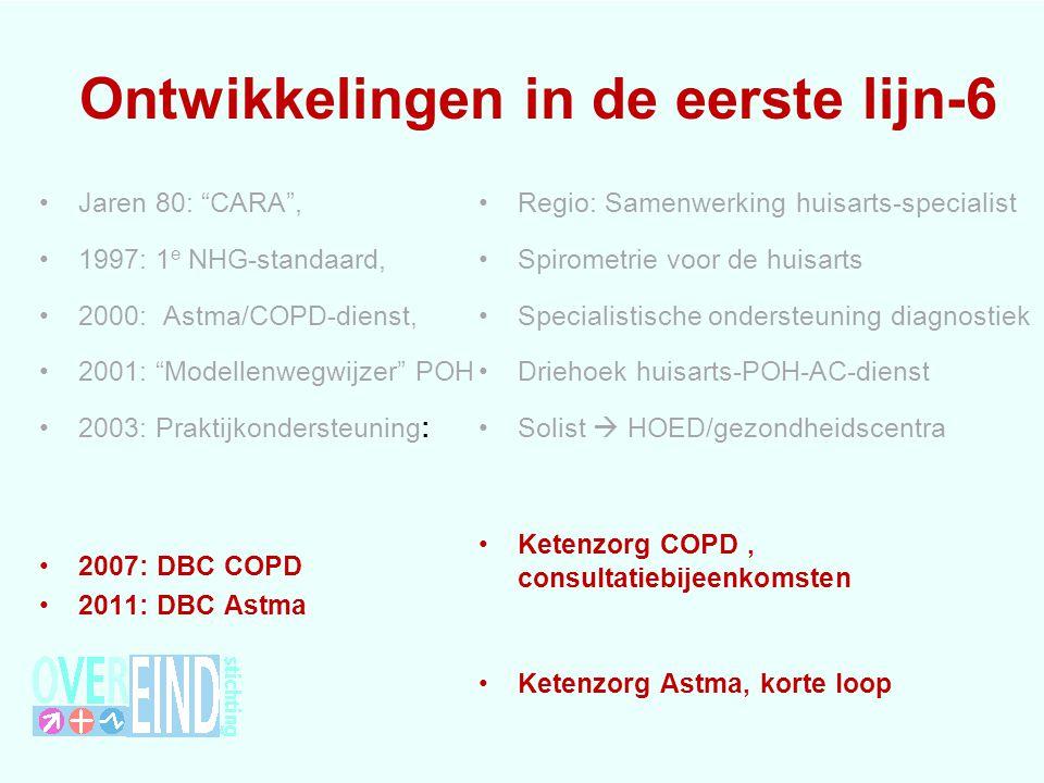 Ontwikkelingen in de eerste lijn-6 Jaren 80: CARA , 1997: 1 e NHG-standaard, 2000: Astma/COPD-dienst, 2001: Modellenwegwijzer POH 2003: Praktijkondersteuning: 2007: DBC COPD 2011: DBC Astma Regio: Samenwerking huisarts-specialist Spirometrie voor de huisarts Specialistische ondersteuning diagnostiek Driehoek huisarts-POH-AC-dienst Solist  HOED/gezondheidscentra Ketenzorg COPD, consultatiebijeenkomsten Ketenzorg Astma, korte loop