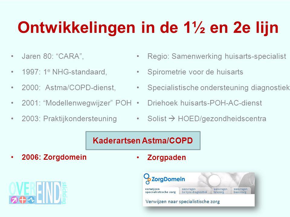 Ontwikkelingen in de 1½ en 2e lijn Jaren 80: CARA , 1997: 1 e NHG-standaard, 2000: Astma/COPD-dienst, 2001: Modellenwegwijzer POH 2003: Praktijkondersteuning 2006: Zorgdomein Regio: Samenwerking huisarts-specialist Spirometrie voor de huisarts Specialistische ondersteuning diagnostiek Driehoek huisarts-POH-AC-dienst Solist  HOED/gezondheidscentra Zorgpaden Kaderartsen Astma/COPD