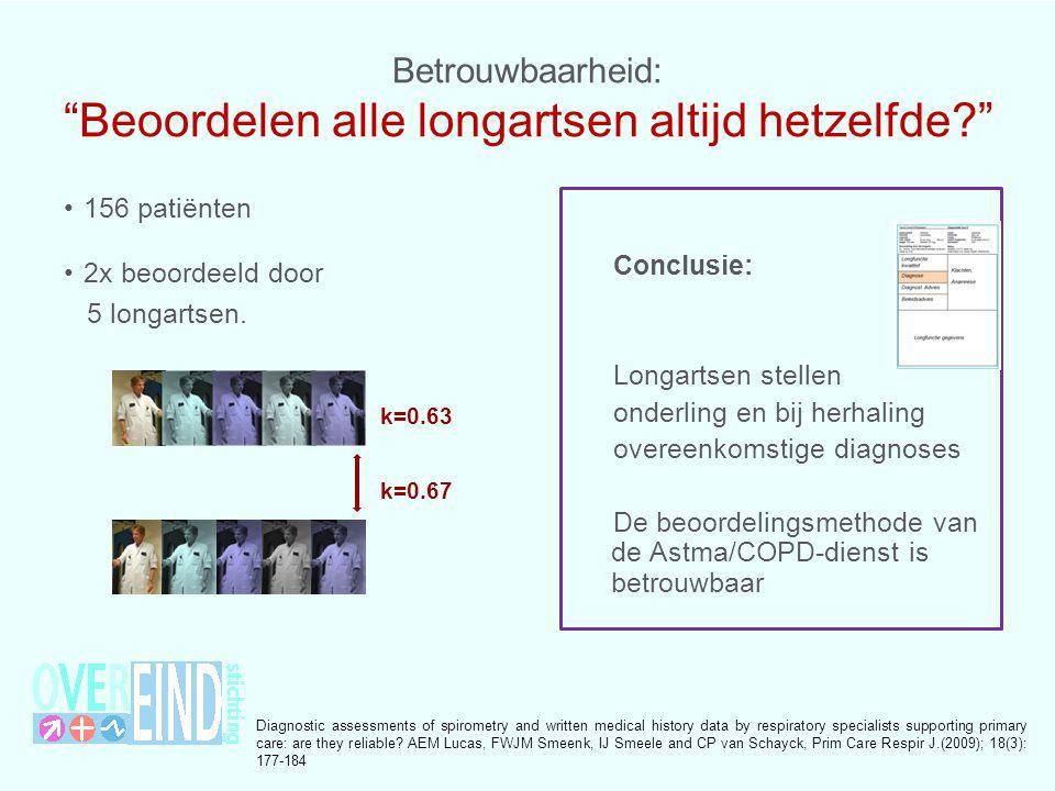 """Betrouwbaarheid: """"Beoordelen alle longartsen altijd hetzelfde?"""" 156 patiënten 2x beoordeeld door 5 longartsen. Conclusie: Longartsen stellen onderling"""