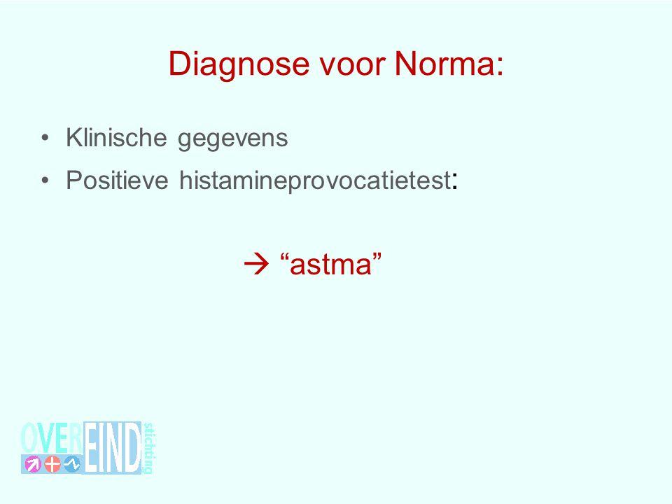 """Diagnose voor Norma: Klinische gegevens Positieve histamineprovocatietest :  """"astma"""""""