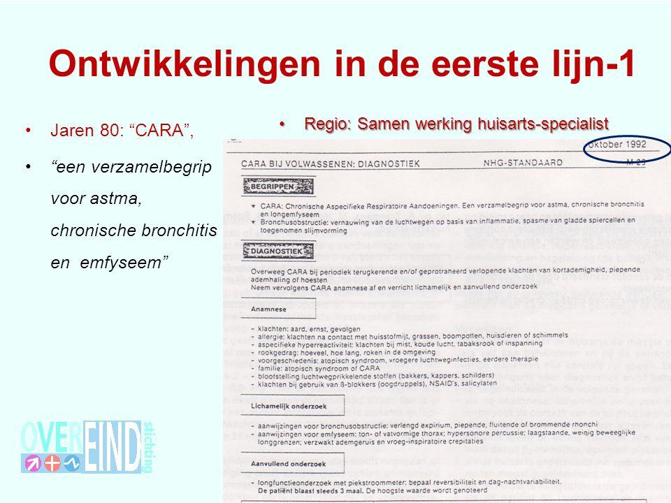Ontwikkelingen 1 e en 2 e lijn Jaren 80: CARA , 1997: 1 e NHG-standaard, 2000: Astma/COPD-dienst, 2001: Modellenwegwijzer POH 2003: Praktijkondersteuning 2005: Zorgdomein 2007: DBC COPD 2009: Zorgstandaard COPD 2011: DBC Astma 2013: Ontzorgen2013: Ontzorgen Samenwerking huisarts-specialist Spirometrie voor de huisarts Specialistische ondersteuning diagnostiek Driehoek huisarts-POH-AC-dienst Solist  HOED/gezondheidscentra Zorgpaden Ketenzorg COPD, consultatiebijeenkomsten Patientperspectief, functionele zorg Ketenzorg Astma, korte loop 2 e  1 e  0 de lijn2 e  1 e  0 de lijn