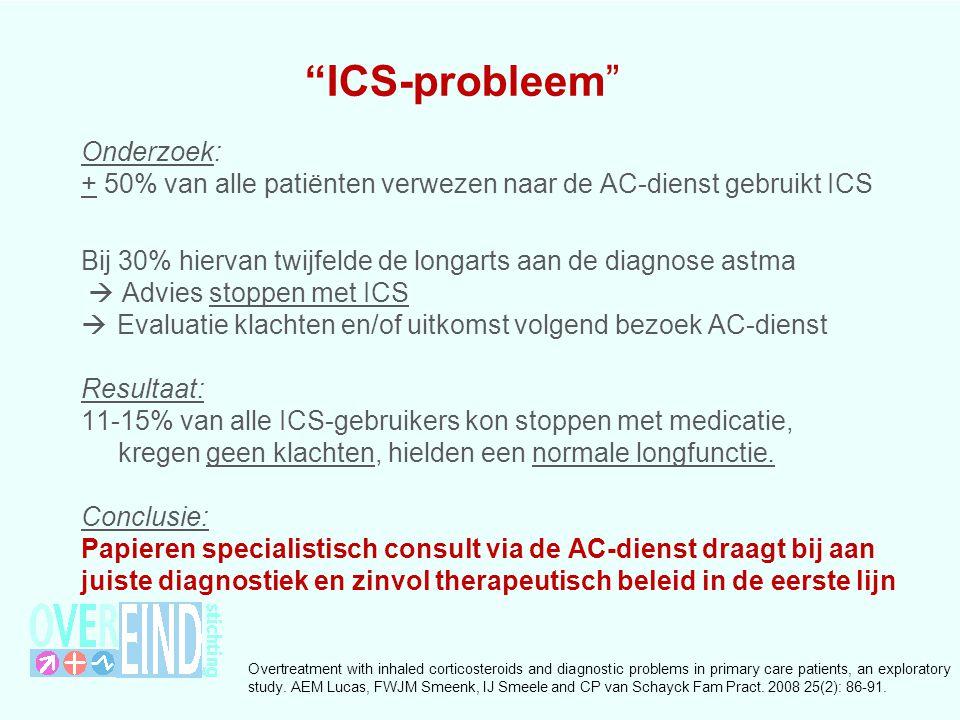 ICS-probleem Onderzoek: + 50% van alle patiënten verwezen naar de AC-dienst gebruikt ICS Bij 30% hiervan twijfelde de longarts aan de diagnose astma  Advies stoppen met ICS  Evaluatie klachten en/of uitkomst volgend bezoek AC-dienst Resultaat: 11-15% van alle ICS-gebruikers kon stoppen met medicatie, kregen geen klachten, hielden een normale longfunctie.