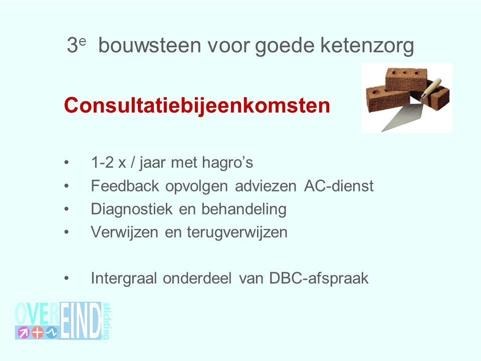3 e bouwsteen voor goede ketenzorg Consultatiebijeenkomsten 1-2 x / jaar met hagro's Feedback opvolgen adviezen AC-dienst Diagnostiek en behandeling Verwijzen en terugverwijzen Intergraal onderdeel van DBC-afspraak