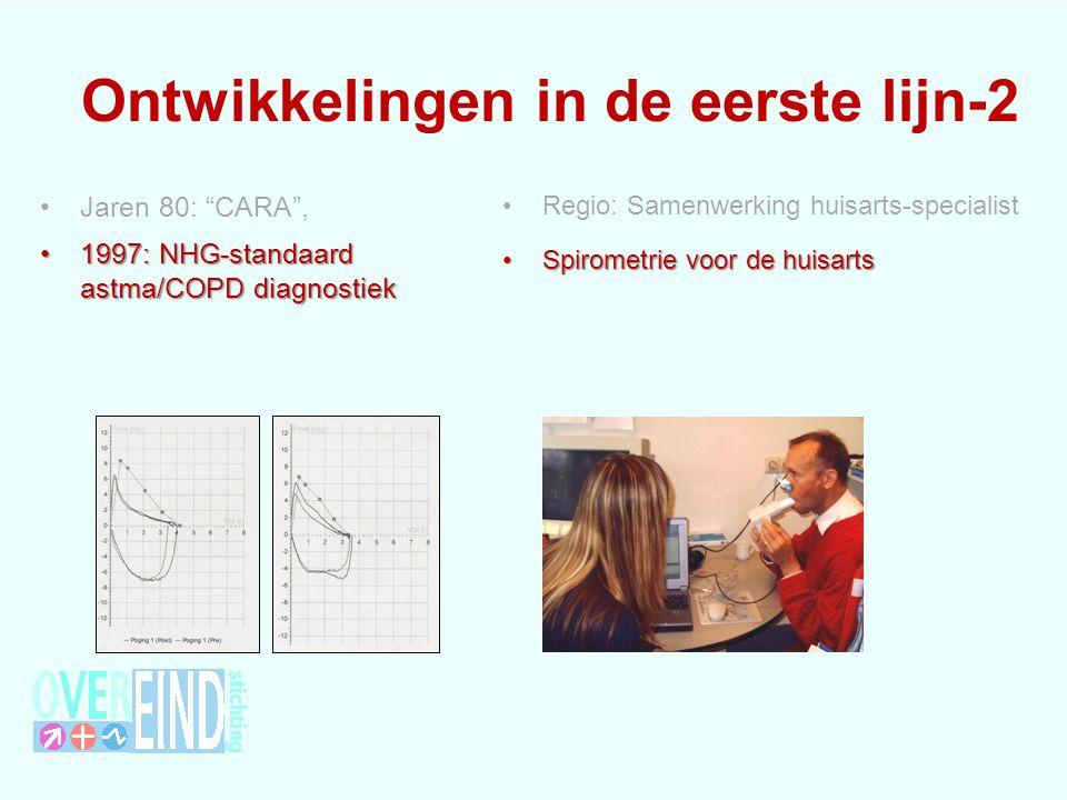 Ontwikkelingen in de eerste lijn-2 Jaren 80: CARA , 1997: NHG-standaard astma/COPD diagnostiek1997: NHG-standaard astma/COPD diagnostiek Regio: Samenwerking huisarts-specialist Spirometrie voor de huisartsSpirometrie voor de huisarts