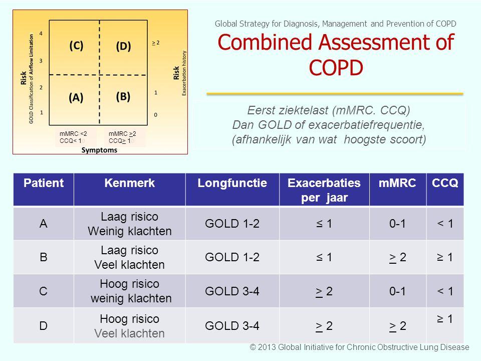 PatientKenmerkLongfunctieExacerbaties per jaar mMRCCCQ A Laag risico Weinig klachten GOLD 1-2≤ 10-1< 1 B Laag risico Veel klachten GOLD 1-2≤ 1> 2> 2≥ 1 C Hoog risico weinig klachten GOLD 3-4> 2> 20-1< 1 D Hoog risico Veel klachten GOLD 3-4> 2> 2> 2> 2 ≥ 1 Global Strategy for Diagnosis, Management and Prevention of COPD Combined Assessment of COPD Eerst ziektelast (mMRC.