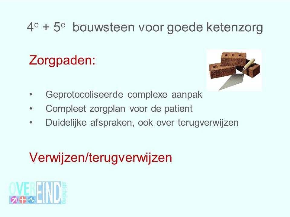 4 e + 5 e bouwsteen voor goede ketenzorg Zorgpaden: Geprotocoliseerde complexe aanpak Compleet zorgplan voor de patient Duidelijke afspraken, ook over terugverwijzen Verwijzen/terugverwijzen