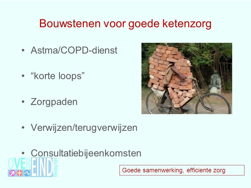 Bouwstenen voor goede ketenzorg Astma/COPD-dienst korte loops Zorgpaden Verwijzen/terugverwijzen Consultatiebijeenkomsten Goede samenwerking, efficiente zorg