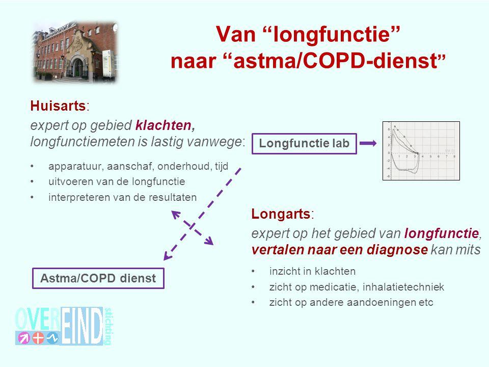 """Van """"longfunctie"""" naar """"astma/COPD-dienst """" Huisarts: expert op gebied klachten, longfunctiemeten is lastig vanwege: apparatuur, aanschaf, onderhoud,"""