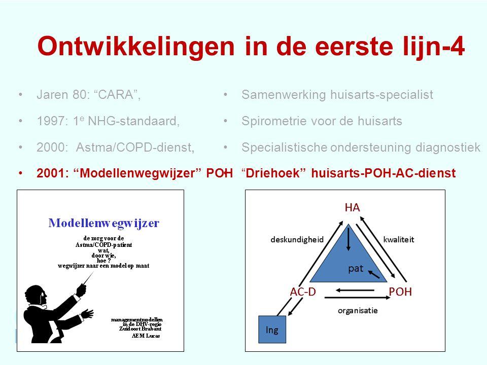 """Ontwikkelingen in de eerste lijn-4 Jaren 80: """"CARA"""", 1997: 1 e NHG-standaard, 2000: Astma/COPD-dienst, 2001: """"Modellenwegwijzer"""" POH Samenwerking huis"""