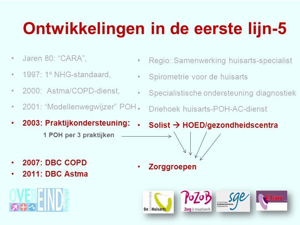 Ontwikkelingen in de eerste lijn-5 Jaren 80: CARA , 1997: 1 e NHG-standaard, 2000: Astma/COPD-dienst, 2001: Modellenwegwijzer POH 2003: Praktijkondersteuning: 1 POH per 3 praktijken 2007: DBC COPD 2011: DBC Astma Regio: Samenwerking huisarts-specialist Spirometrie voor de huisarts Specialistische ondersteuning diagnostiek Driehoek huisarts-POH-AC-dienst Solist  HOED/gezondheidscentra Zorggroepen